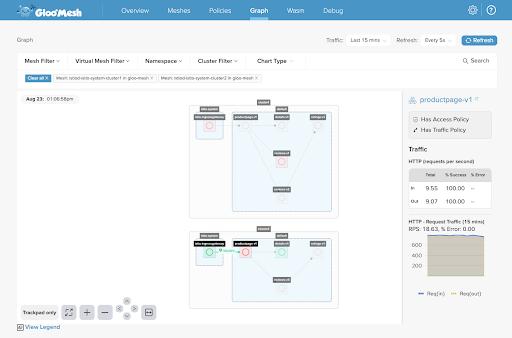 Istio developer portal